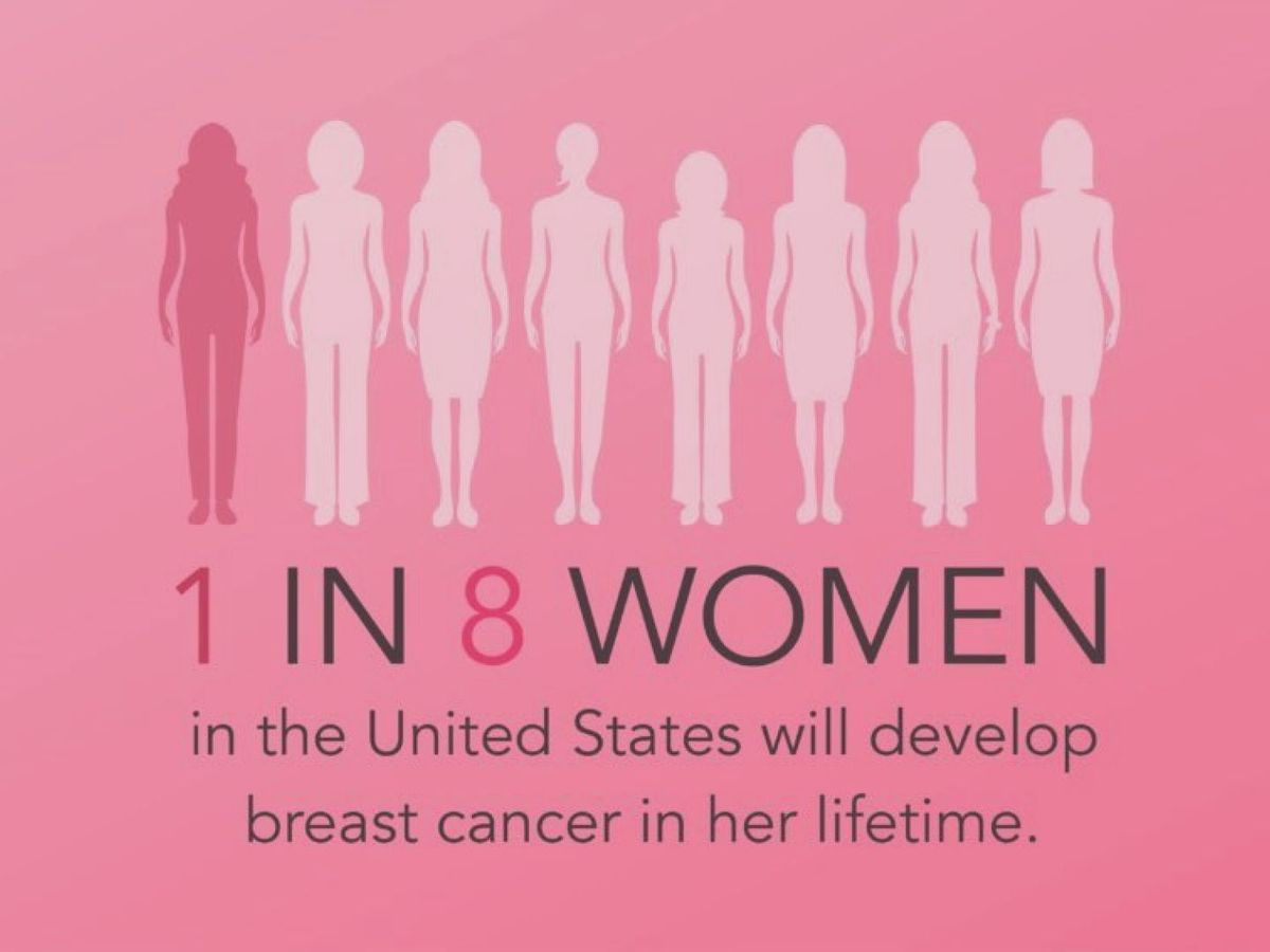 New program at Augusta Health working to prevent breast cancer in high-risk patients