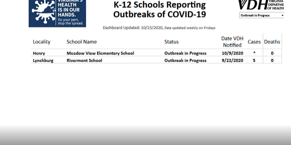 VDH rolls out new K-12 COVID dashboard to track school outbreaks
